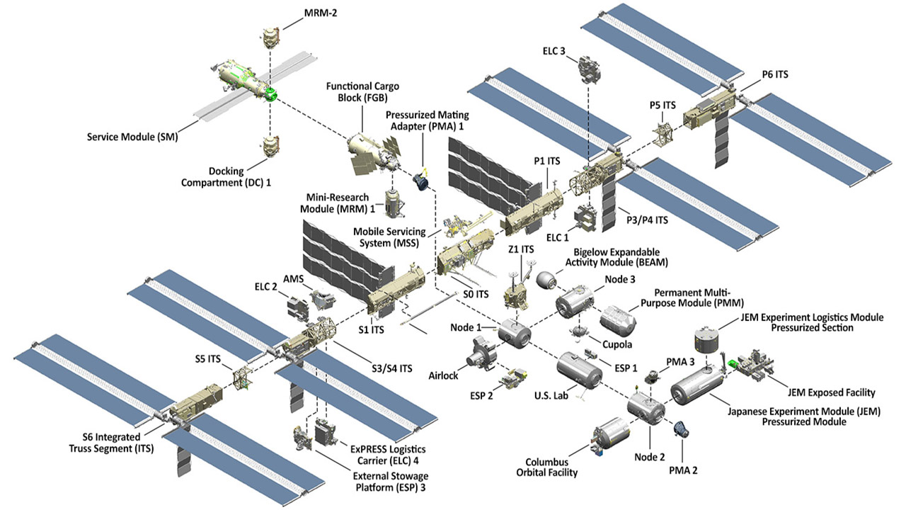 iss config parts